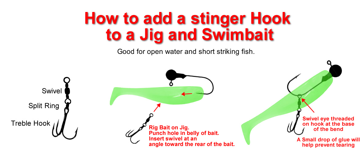 How to add a stinger hook to a jig and swimbait